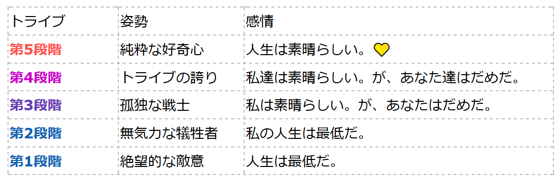 f:id:yoimonotachi:20190813065616p:plain
