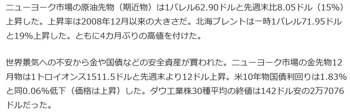 f:id:yoimonotachi:20190917092618p:plain