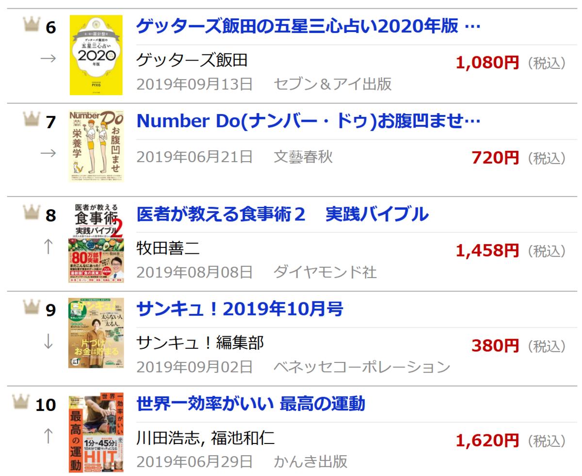 f:id:yoimonotachi:20190930143630p:plain