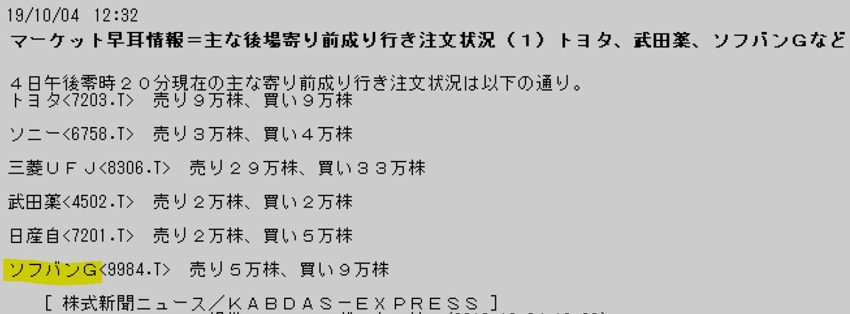 f:id:yoimonotachi:20191004142902p:plain