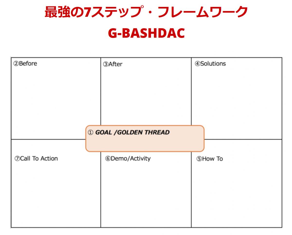 f:id:yoimonotachi:20191004153236p:plain