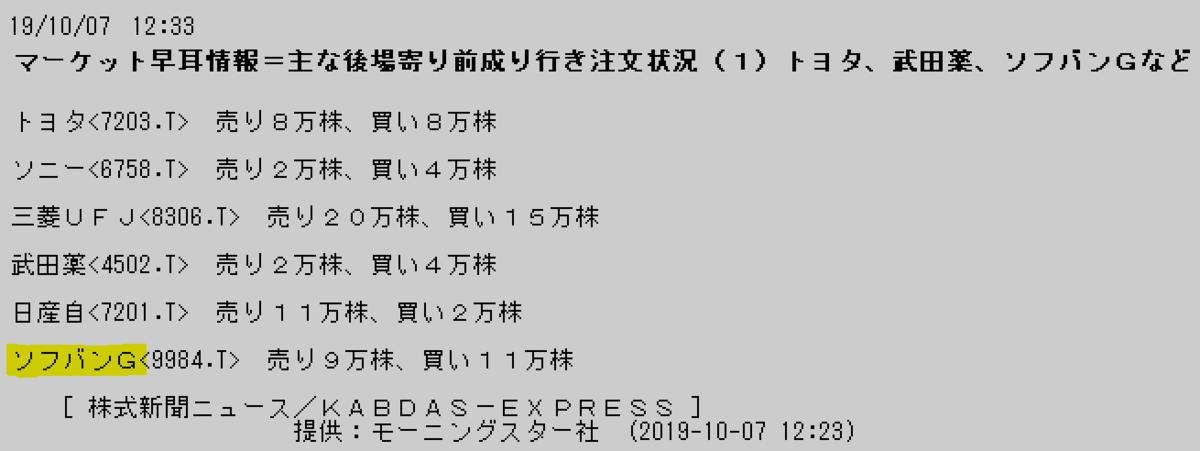 f:id:yoimonotachi:20191007142040p:plain