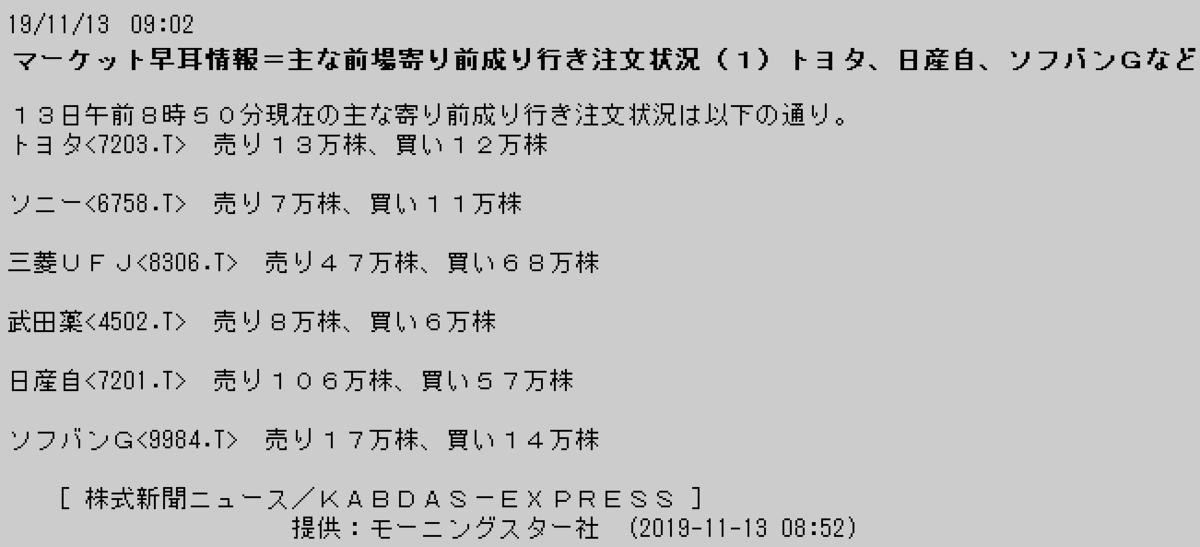 f:id:yoimonotachi:20191113090311p:plain