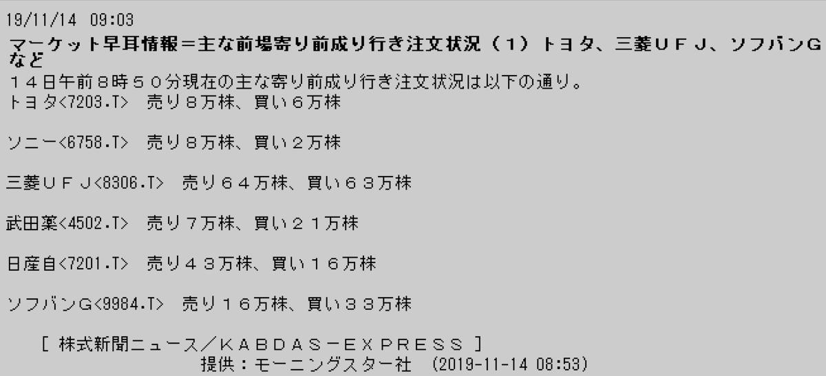 f:id:yoimonotachi:20191114090431p:plain