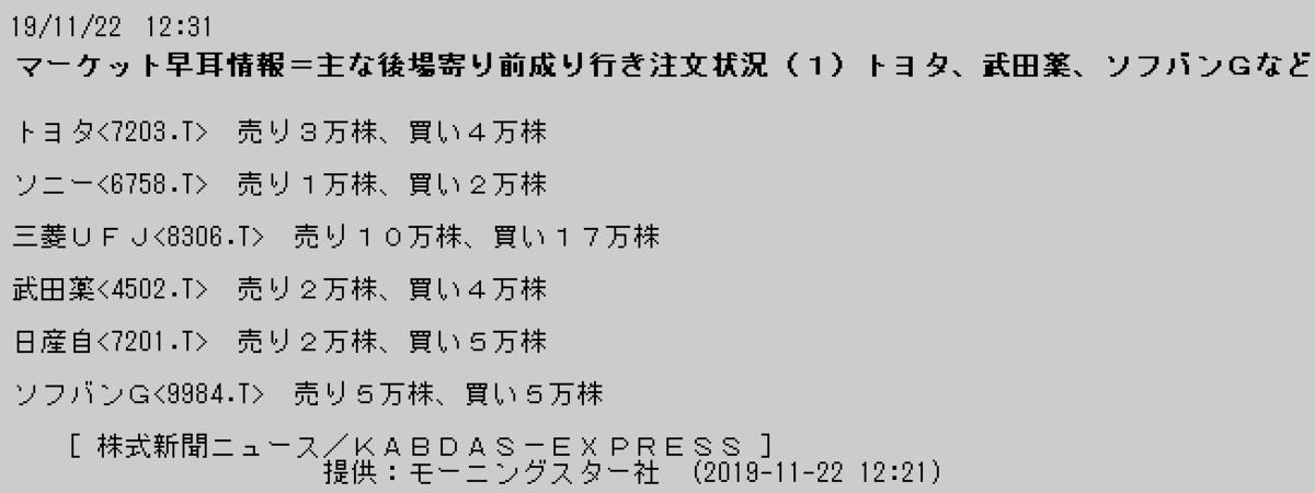 f:id:yoimonotachi:20191122135906p:plain