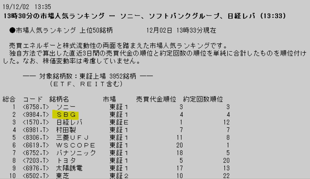 f:id:yoimonotachi:20191202135634p:plain