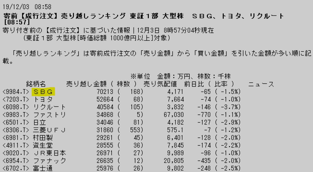 f:id:yoimonotachi:20191203090259p:plain