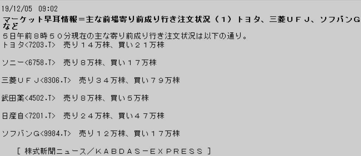 f:id:yoimonotachi:20191205090710p:plain