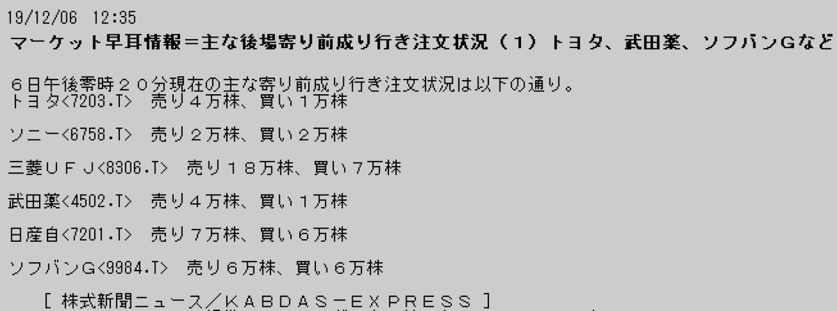 f:id:yoimonotachi:20191206142046p:plain