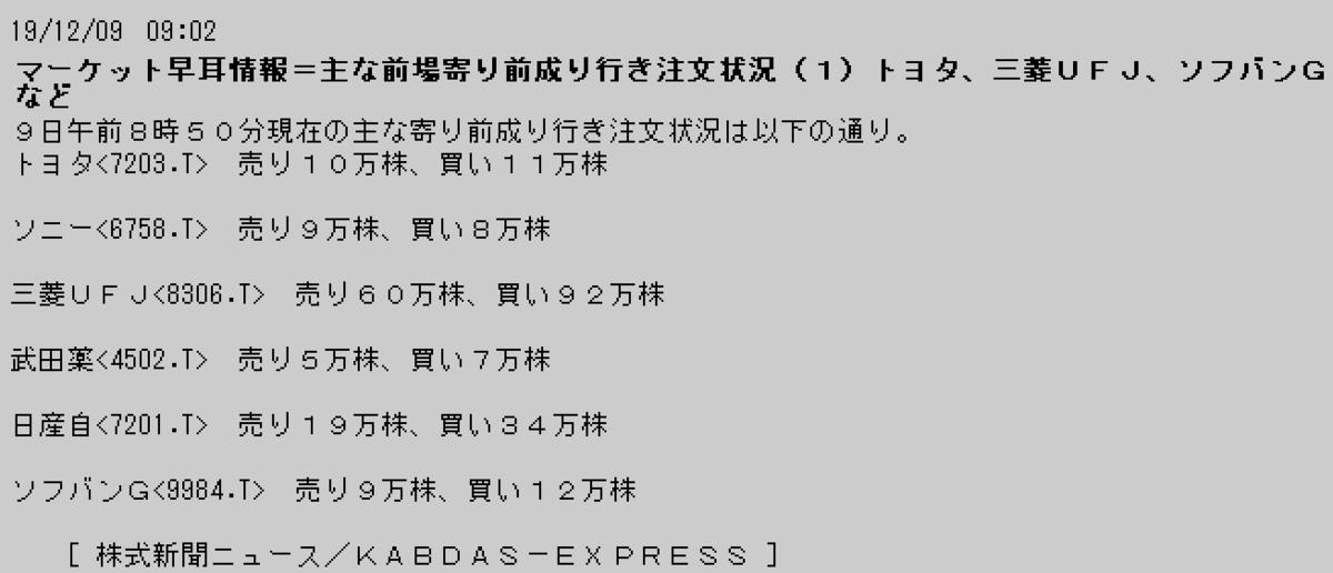 f:id:yoimonotachi:20191209090539p:plain