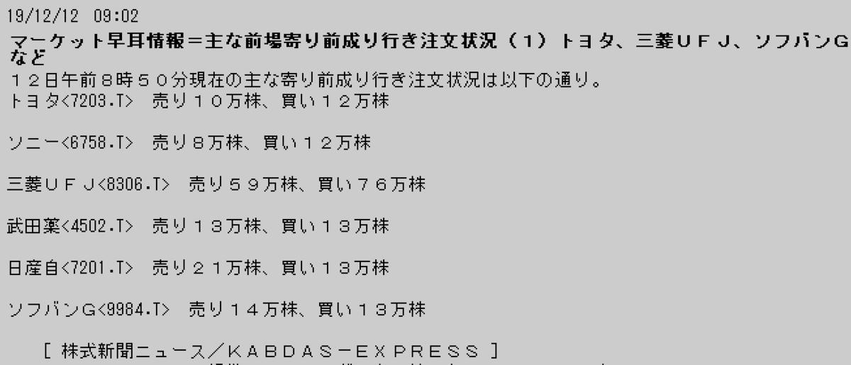 f:id:yoimonotachi:20191212090348p:plain