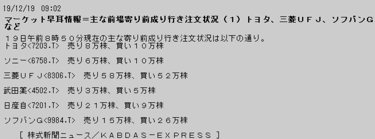 f:id:yoimonotachi:20191219091408p:plain