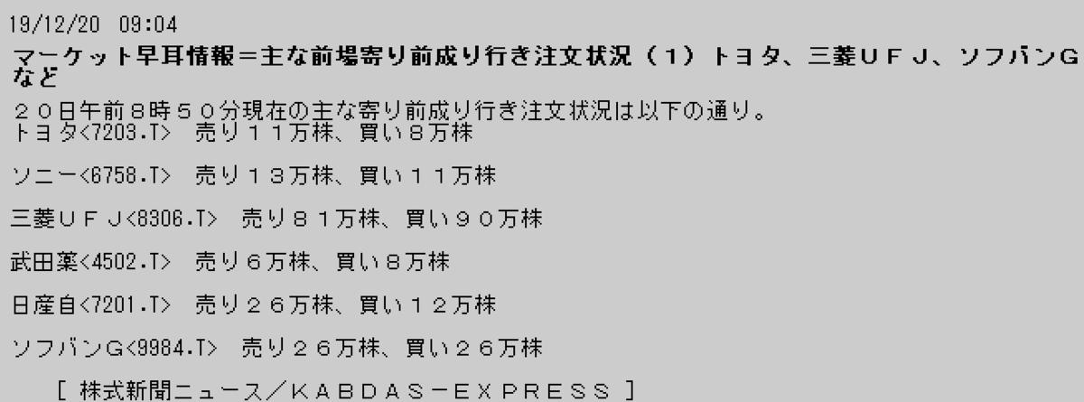 f:id:yoimonotachi:20191220090955p:plain