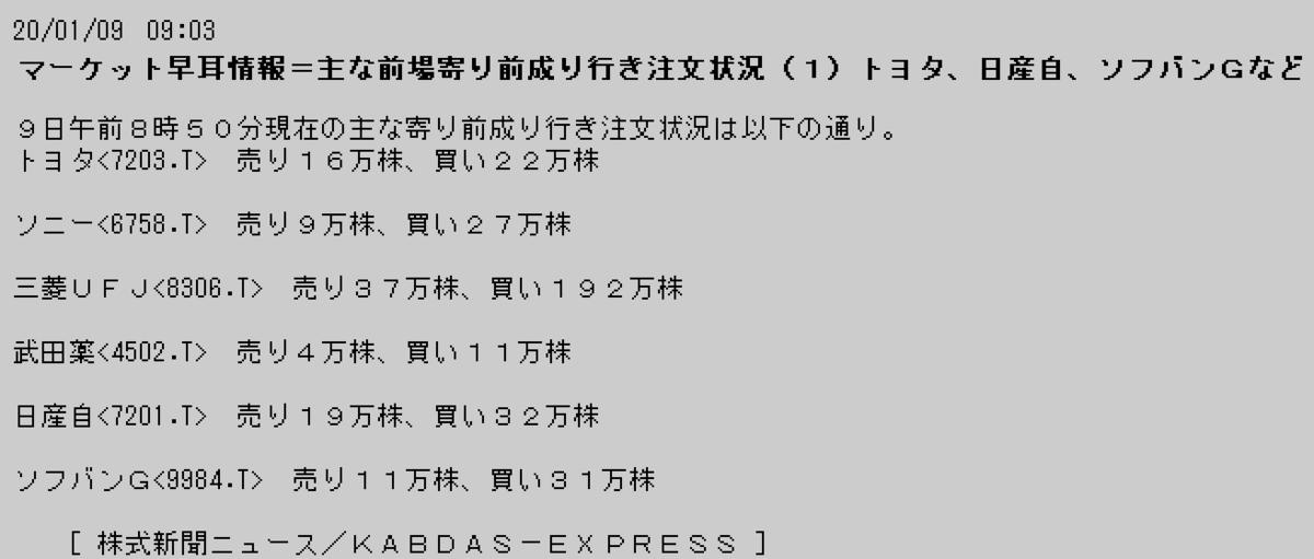 f:id:yoimonotachi:20200109090548p:plain