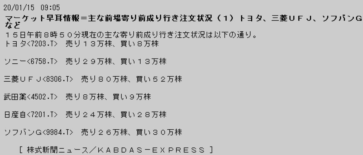 f:id:yoimonotachi:20200115090819p:plain