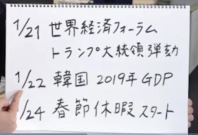 f:id:yoimonotachi:20200120090639p:plain