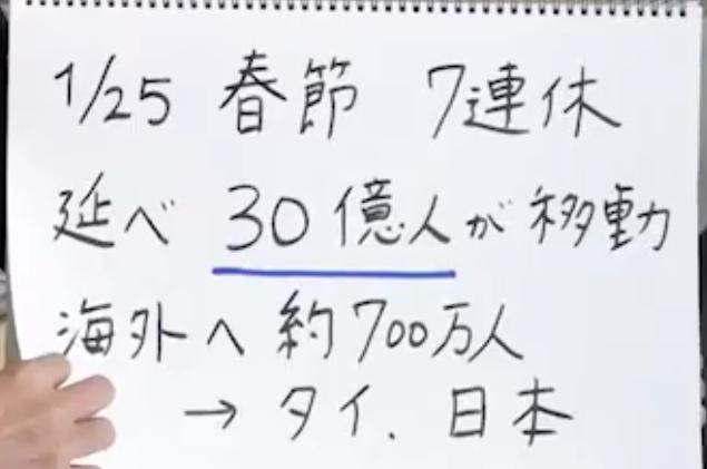 f:id:yoimonotachi:20200120090805p:plain