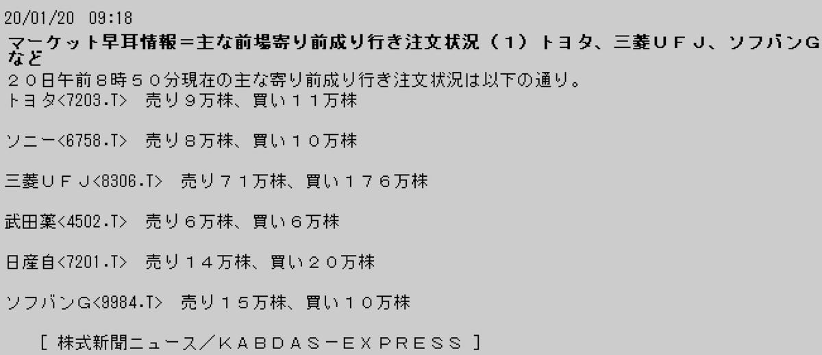 f:id:yoimonotachi:20200120092008p:plain