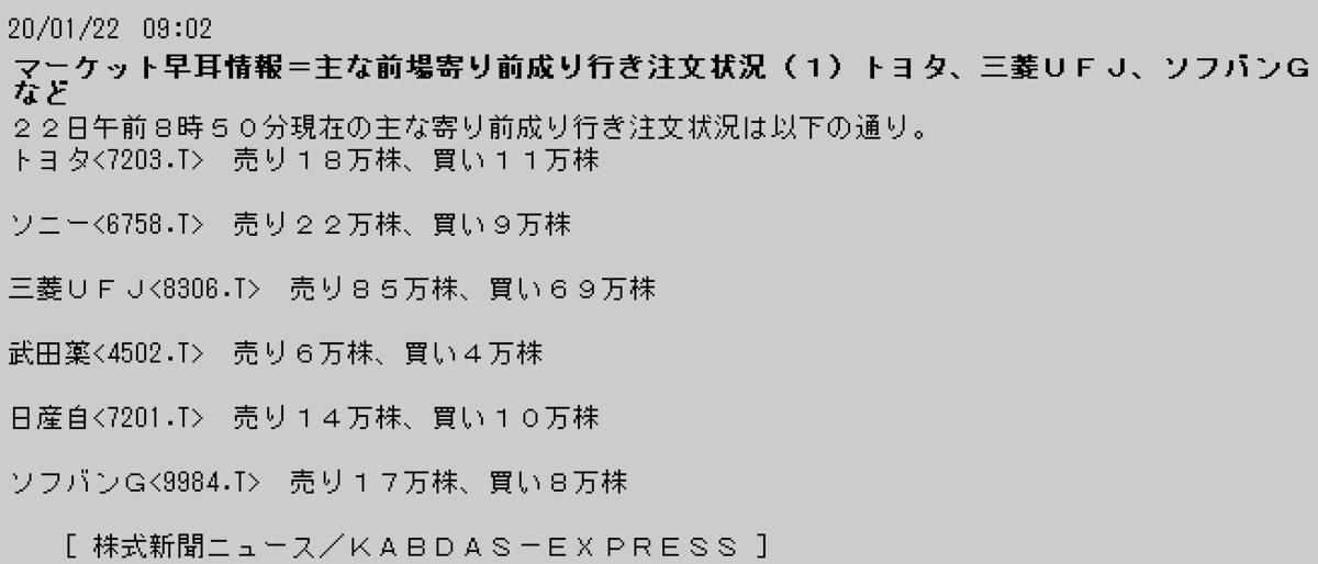 f:id:yoimonotachi:20200122090319p:plain