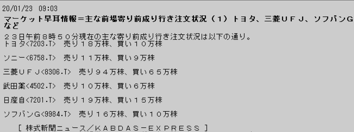 f:id:yoimonotachi:20200123092033p:plain