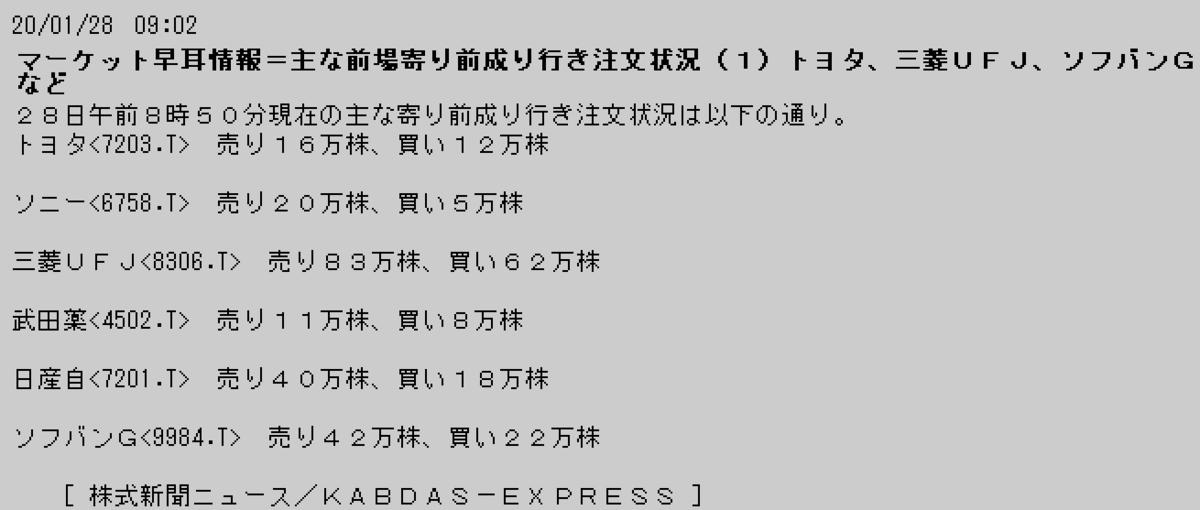 f:id:yoimonotachi:20200128090401p:plain