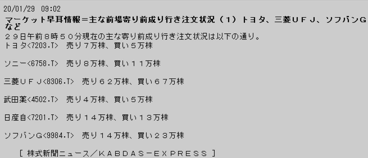 f:id:yoimonotachi:20200129090318p:plain