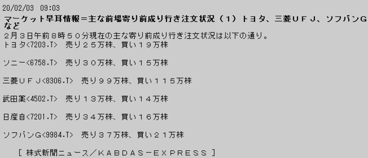 f:id:yoimonotachi:20200203091148p:plain