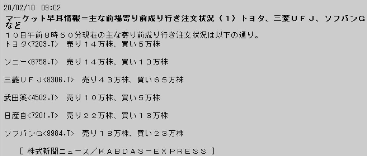 f:id:yoimonotachi:20200210090427p:plain