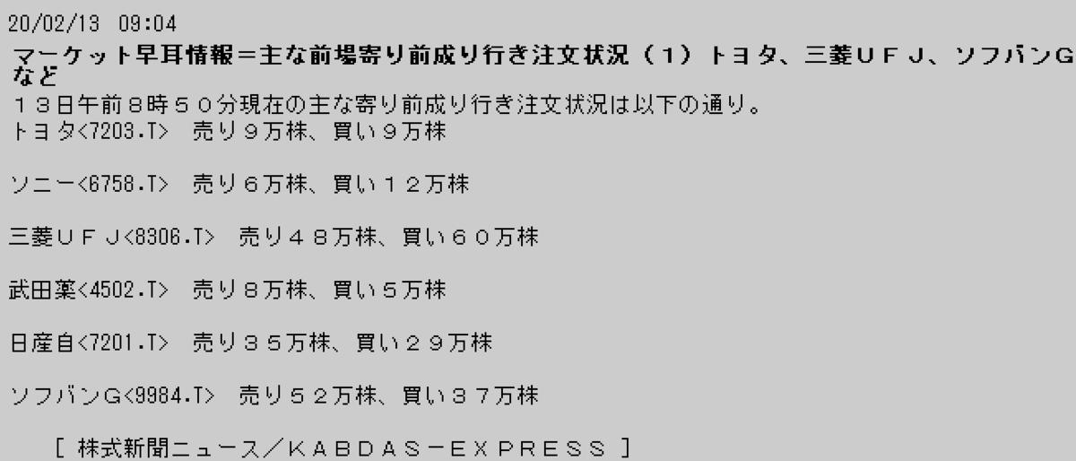 f:id:yoimonotachi:20200213090621p:plain