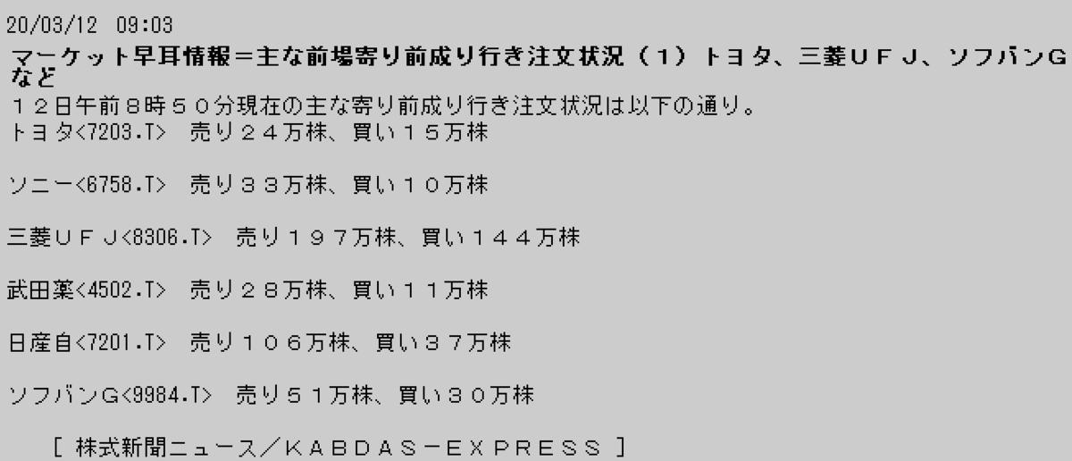 f:id:yoimonotachi:20200312090521p:plain