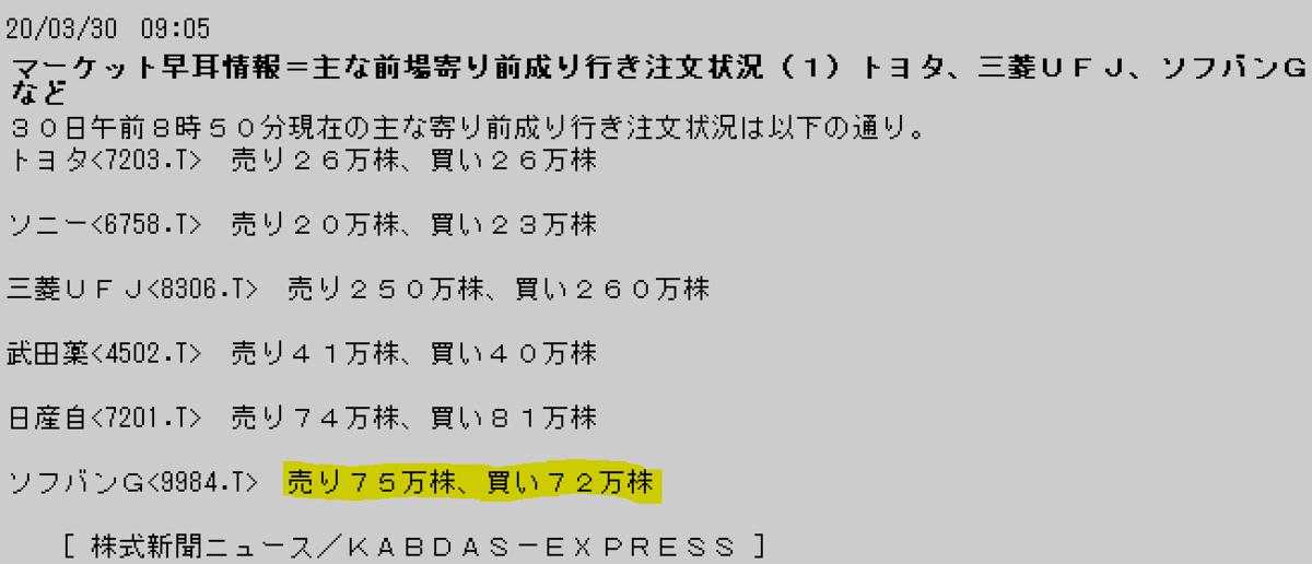 f:id:yoimonotachi:20200330090709p:plain