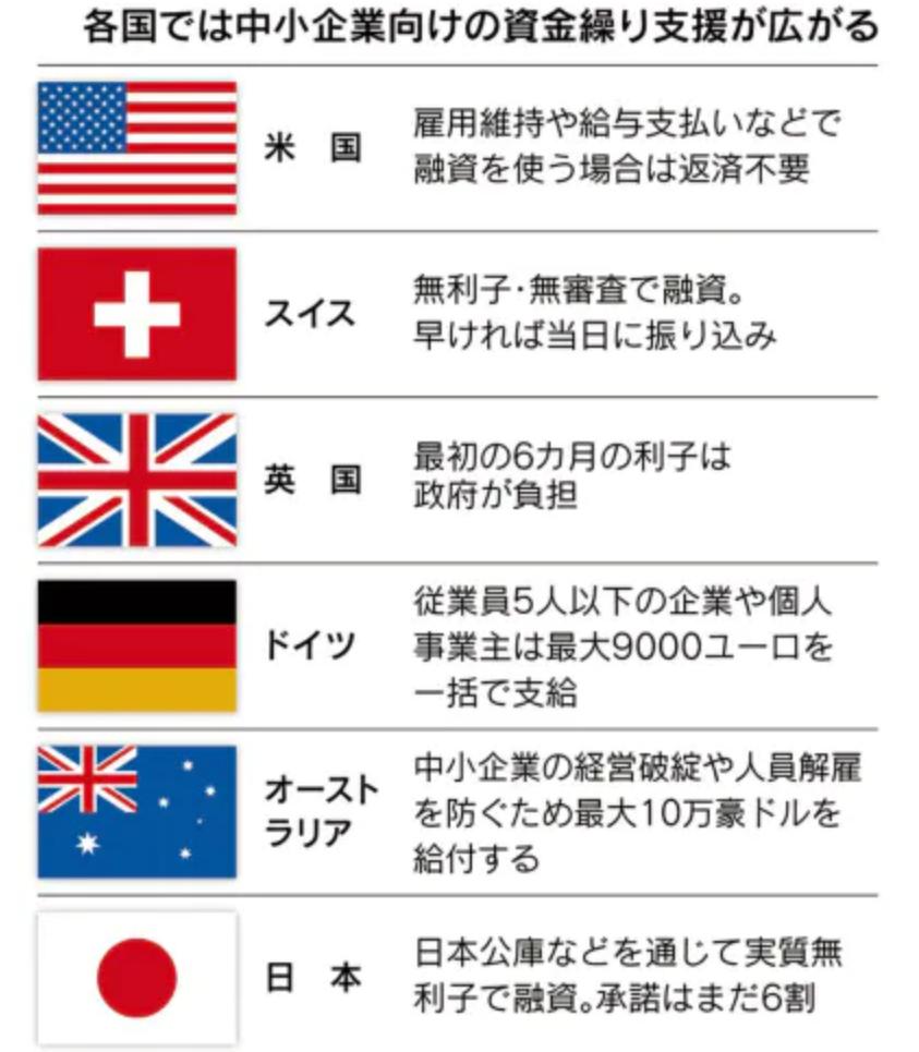 f:id:yoimonotachi:20200410084515p:plain