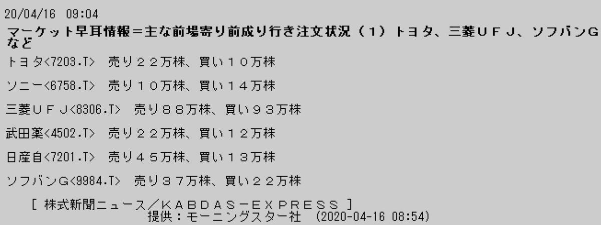 f:id:yoimonotachi:20200416090757p:plain