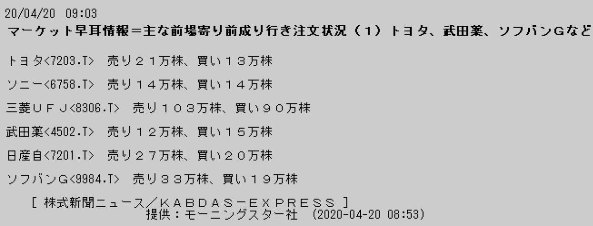 f:id:yoimonotachi:20200420091043p:plain