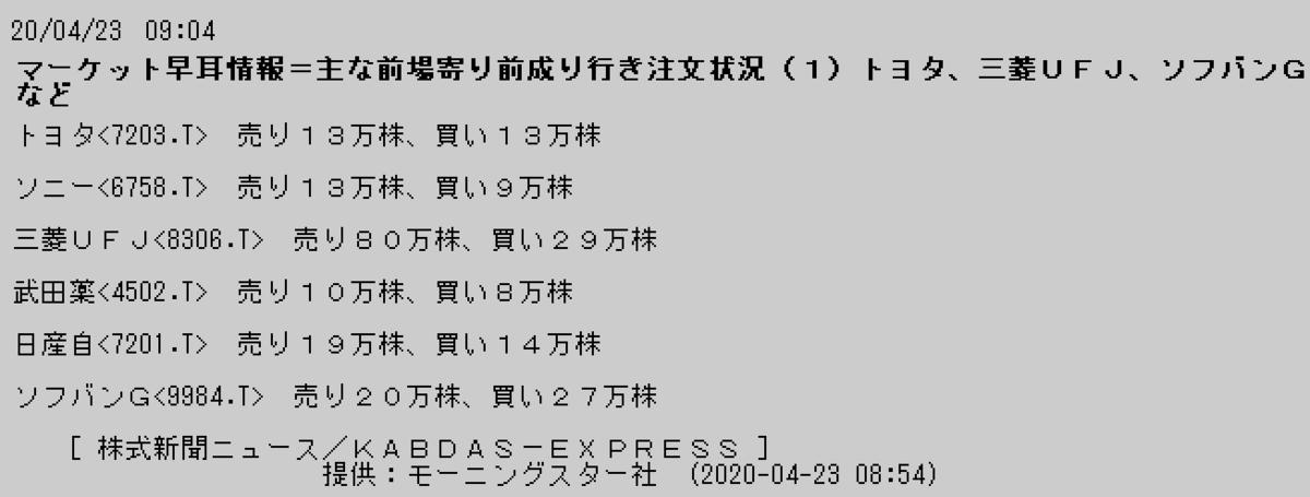 f:id:yoimonotachi:20200423090647p:plain