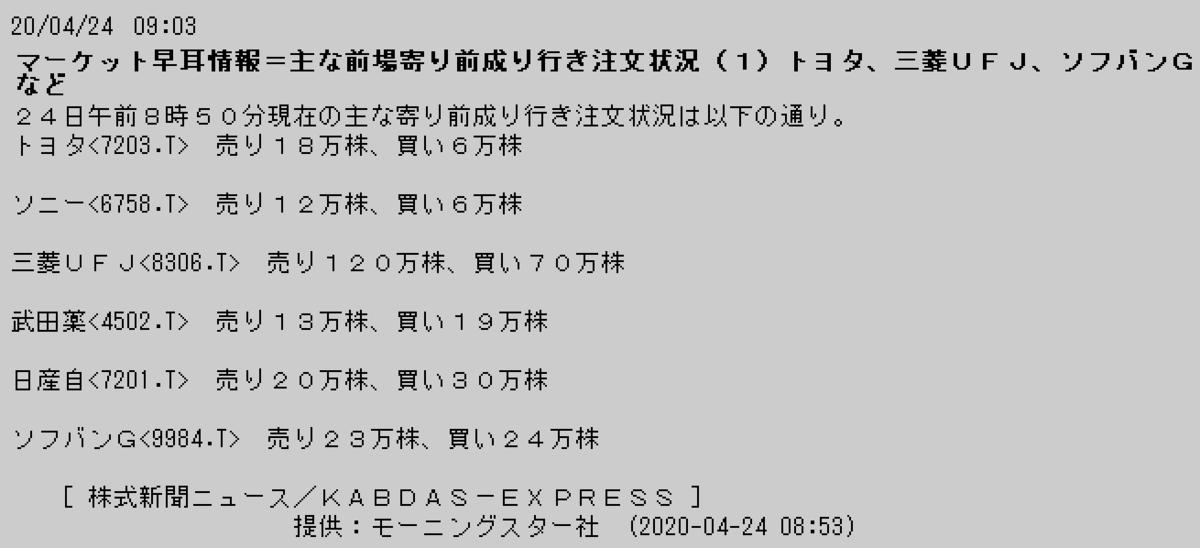 f:id:yoimonotachi:20200424090419p:plain