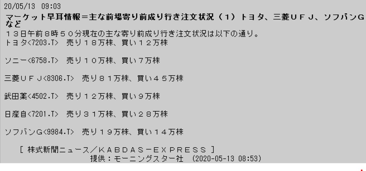 f:id:yoimonotachi:20200513090604p:plain