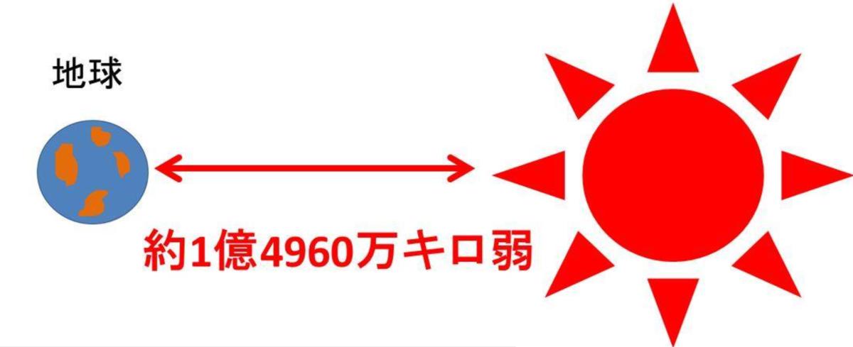 f:id:yoimonotachi:20200707145452p:plain