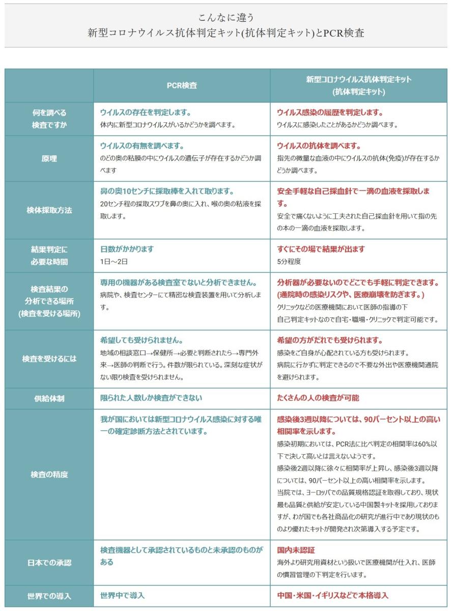 f:id:yoimonotachi:20200708173615p:plain