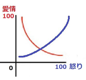 f:id:yoimonotachi:20210523160655j:plain