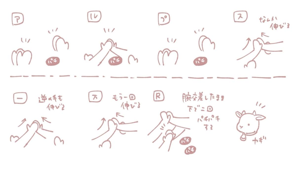 f:id:yoinemu:20200319202159j:plain