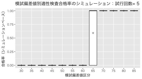 f:id:yoitsuki709:20180714065933j:plain