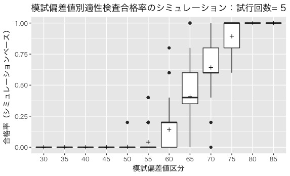 f:id:yoitsuki709:20180714070017j:plain