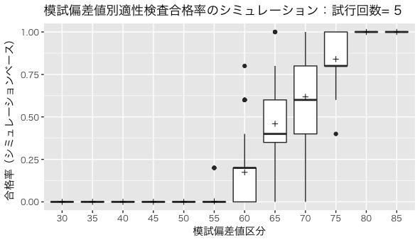 f:id:yoitsuki709:20180714070059j:plain