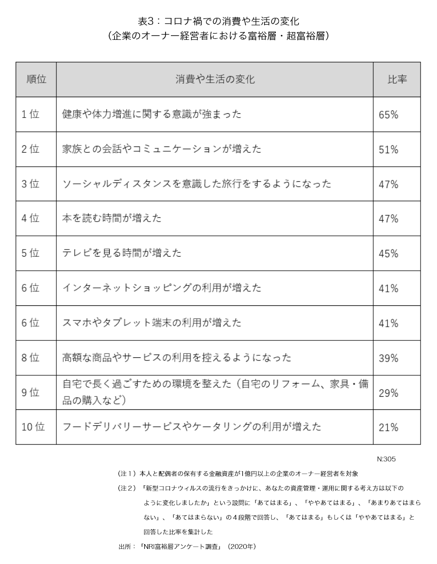 f:id:yoiyoitan:20210201210255p:plain