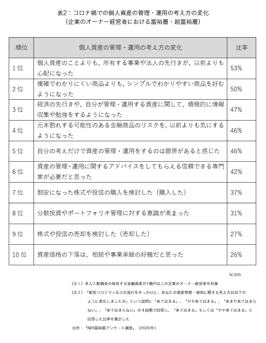 f:id:yoiyoitan:20210201210907p:plain