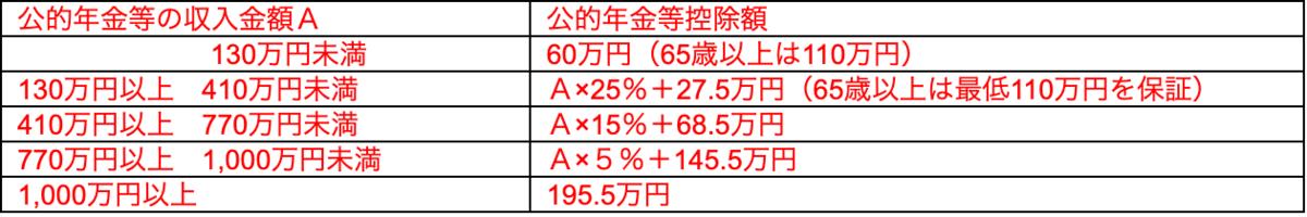 f:id:yoiyoitan:20210205063032p:plain