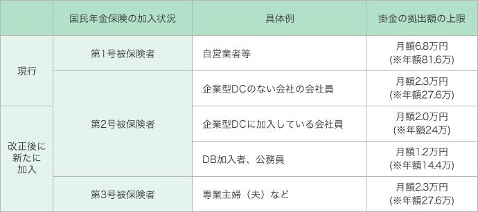 f:id:yoiyoitan:20210205203623p:plain