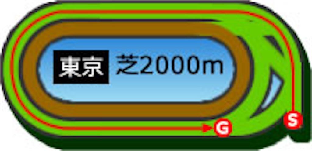 f:id:yoji0317:20191024210402j:image