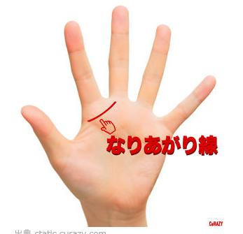 f:id:yojichichikun:20171005141404p:plain